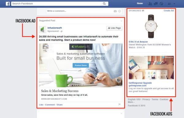 Facebook-Ads-Inserzioni-sponsorizzate